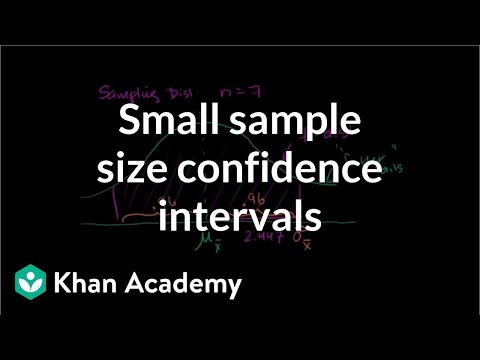 Small sample size confidence intervals (video) | Khan Academy