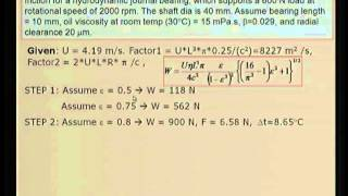 Mod-06 Lec-42 Design Of Hydrodynamic Journal Bearings