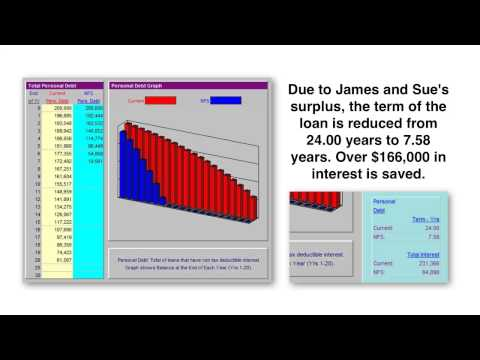 Rapid mortgage elimination, debt reduction, loan consolidation, and budgeting strategy software