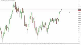 DAX30 Perf Index DAX Index forecast for the week of January 16 2017, Technical Analysis