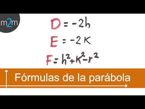 Formeln der allgemeinen Gleichung des Kreises (keine Quelle)