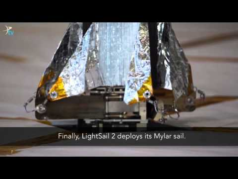 LightSail 2 Deployment Tests