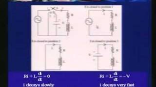 Lecture - 10 Power Electronics