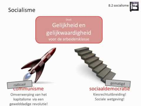 SOCIALISME - Like JORTgeschiedenis op Facebook: https://www.facebook.com/#!/pages/JORTgeschiedenis/346951668693798. Hier kun je vragen stellen, tips krijgen en je blijft ...