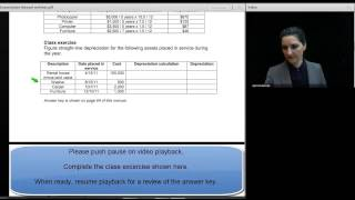 2011 Basic Session 15 - Depreciation&Amortization - Part 1