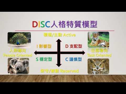 02 DISC人格特質分類工具介紹