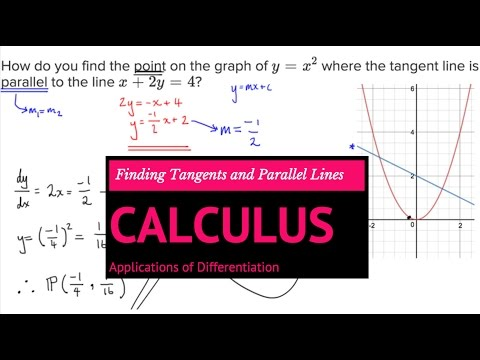 Applications of Differentiation - Finding Tangent Lines