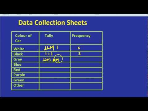 Data Collection Sheet: Tally and Frequency