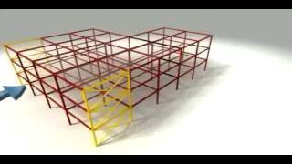 Estabilidade Em Edifícios Não Retangulares