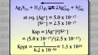 Fundamentals of Chemistry: Unit 5 - Lecture 5: Equilibrium Demo