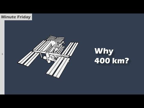Why Is The International Space Station 400 Km Above The Earth?