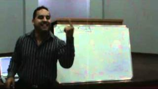 Atos 2. Interpretando O Capítulo Em Uma Análise Minunciosa Com O Professor Fabio Sabino