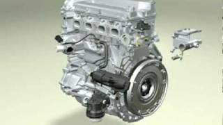Car Engine Part by Part