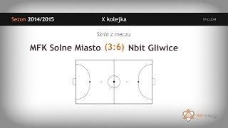 MFK Solne Miasto Wieliczka - NBIT Gliwice (10 kolejka) - skrót