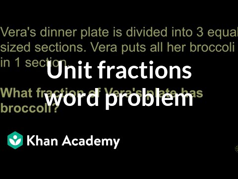Identifying unit fractions word problem (video) | Khan Academy