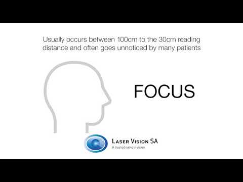 Vision after Trifocal Implants