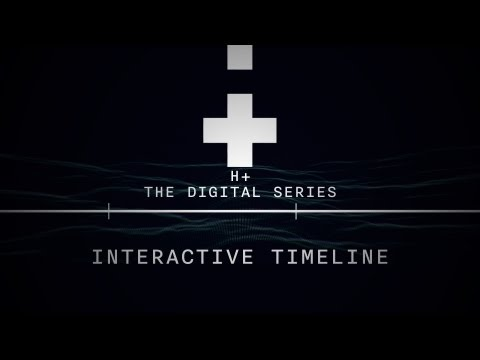 H+ Interactive Timeline
