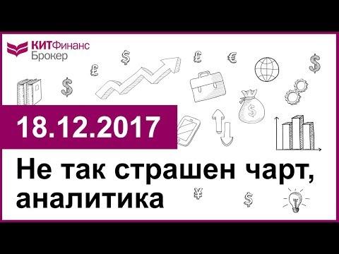 Не так страшен чарт аналитика - 18.12.2017; 16:00 (мск) видео онлайн