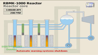 Video WHY THE NUCLEAR ACCIDENT WAS PRODUCED IN THE CHERNOBYL PLANT ANIMATION MP3, 3GP, MP4, WEBM, AVI, FLV Juli 2019