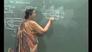 Mod-06 Lec-31 RECURSIVE SETS , RECURSIVELY INNUMERABLE SETS , ENCODING OF TM , HALTING PROBLEM