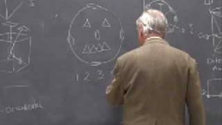 MIT 3.60 | Lec 8b: Symmetry, Structure, Tensor Properties Of Materials