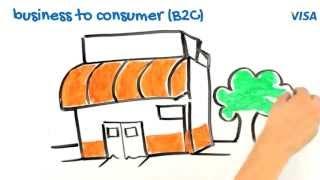 ¿Que es el comercio Electronico?
