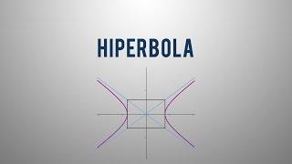 Kaj je hiperbola?