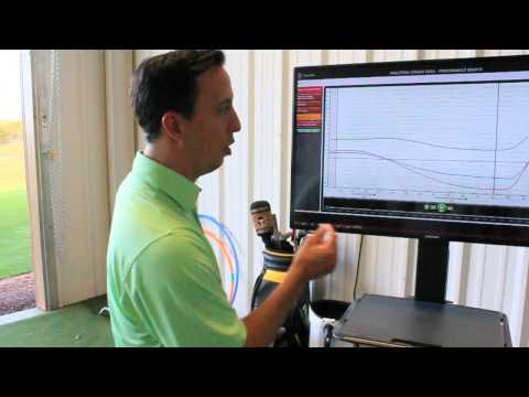 Golf K Vest – 3D Motion Analysis Lesson – Part 1