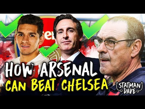 How Unai Emery's Arsenal Can Exploit Sarriball... | Predicted XI, Formation and Tactics