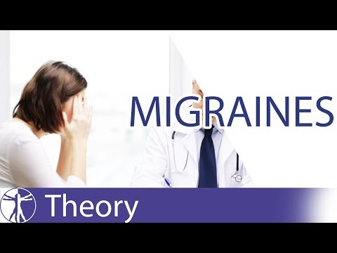 Migraines | Characteristics & Clinical Presentation