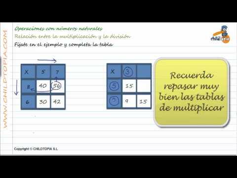 Vídeos Educativos.,Vídeos:Relación multiplicar / dividir 9