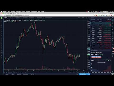 Ежедневный анализ цены биткоина 13.05.2018 - DomaVideo.Ru