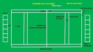 Kabaddi court easy marking plan