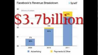 Download Video How Does Facebook Make Money? MP3 3GP MP4