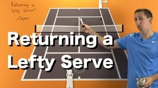 Tennis Highlights, Video - How to Return a Lefty Serve on the Ad Side - Tennis Singles Strategy Lesson