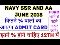 कितने Percentage पर आएगा Navy SSR and AA June 2018 का Admit card || Navy AA and SSR Exam June 2018
