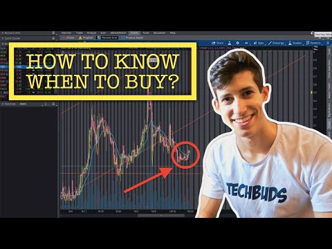 How To Know When To Buy A Stock To Sell For A Profit | 4 Simple Steps