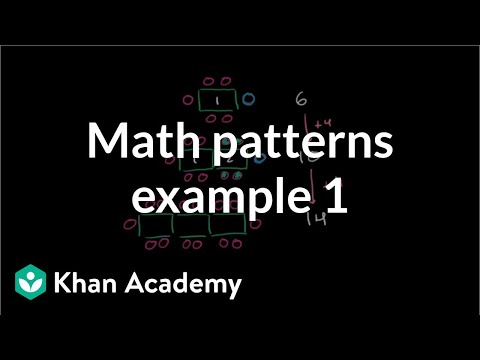 Math Patterns Table Video Khan Academy