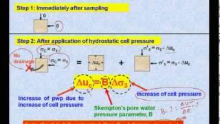 Mod-01 Lec-23 Lecture-23.Geotechnical Measurements&Explorations
