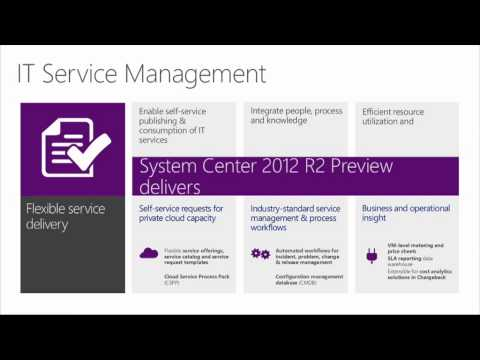 IT Service Management with System Center 2012 R2, 4 Manage Multiple Processes