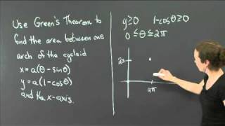 Green's Theorem: Area Under An Arch | MIT 18.02SC Multivariable Calculus, Fall 2010