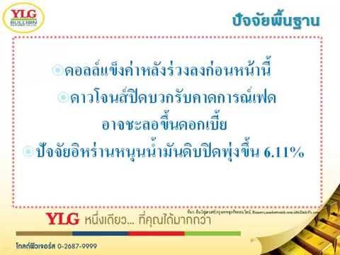 YLG บทวิเคราะห์ราคาทองคำประจำวัน 07-04-15