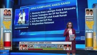Video Ini Janji-Janji Kampanye Anies-Sandi Selama Pilkada DKI MP3, 3GP, MP4, WEBM, AVI, FLV Oktober 2017
