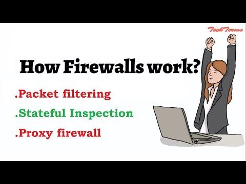 How firewalls work   Network firewall security   firewall security   TechTerms
