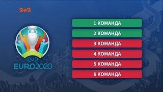 Video Ліга націй УЄФА як шлях до Євро 2020: що варто знати про новий турнір MP3, 3GP, MP4, WEBM, AVI, FLV November 2017