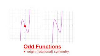 Is the function even, odd, or neither? Use the graph to decide!