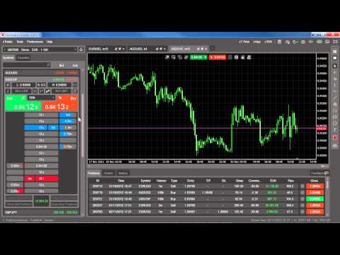 FxPro cTrader | Watch & Learn | Forex | FxPro Help Centre