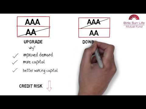 What happens when credit rating of a bond changes?
