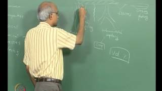 Mod-04 Lec-13 Structural Characterization