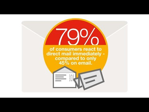 Intec Envelope Solution For Printed Direct Mail